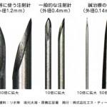 針と鍼の比較